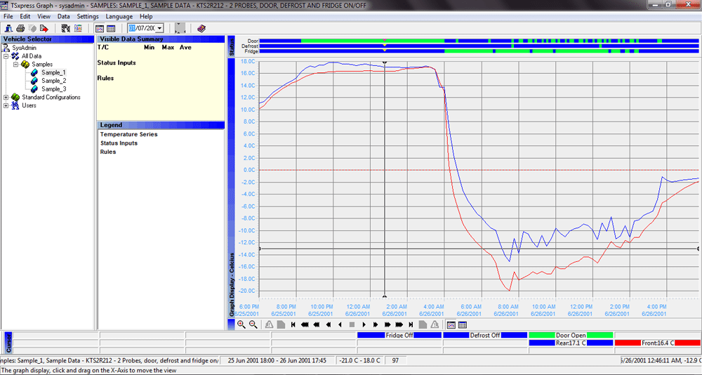 TSxpress Temperature Graph